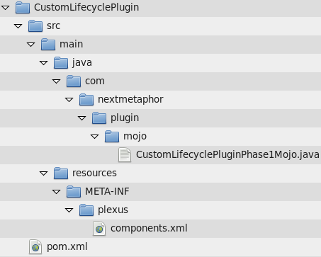 Plugin Directory Structure